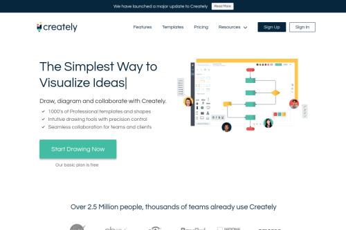 creately.com-min