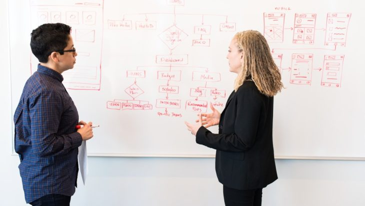 Why a Software Development Plan Is Vital When Making Software